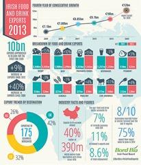 Exports Infographic - Online[1]